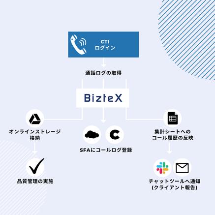 青 薄紫 企業 ロゴ