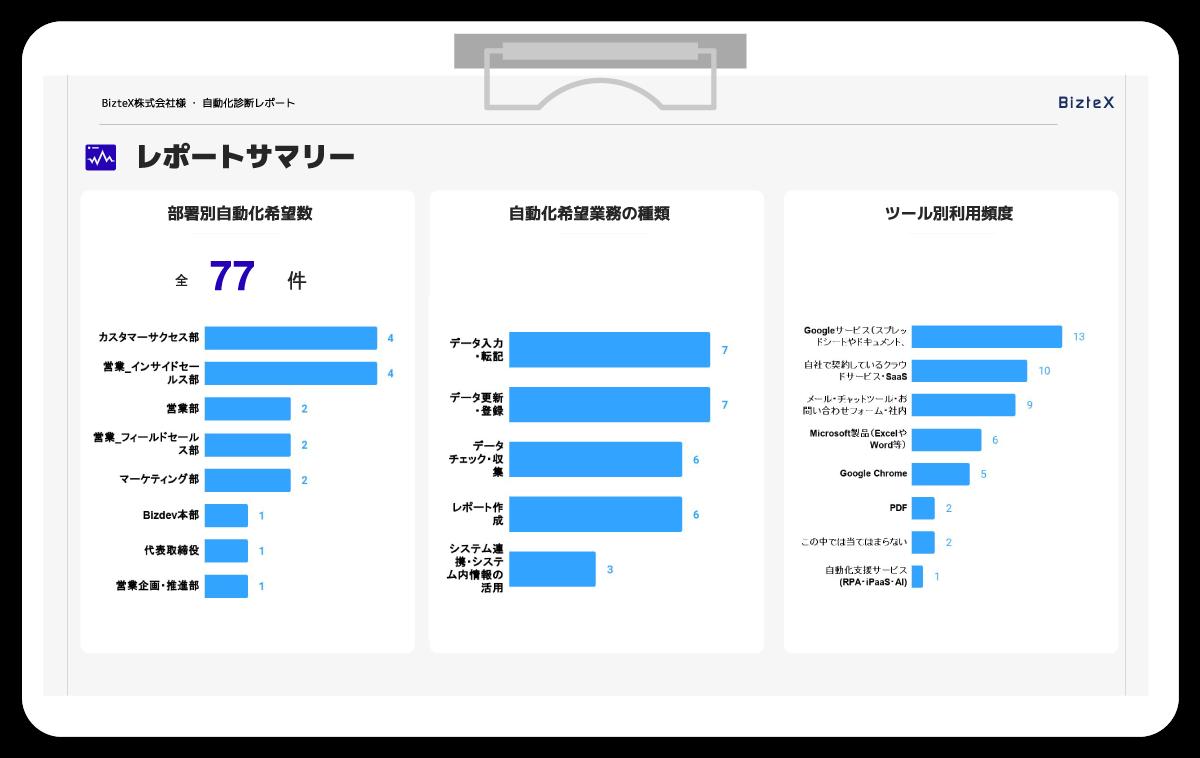 2の自動化対象のレポート画像