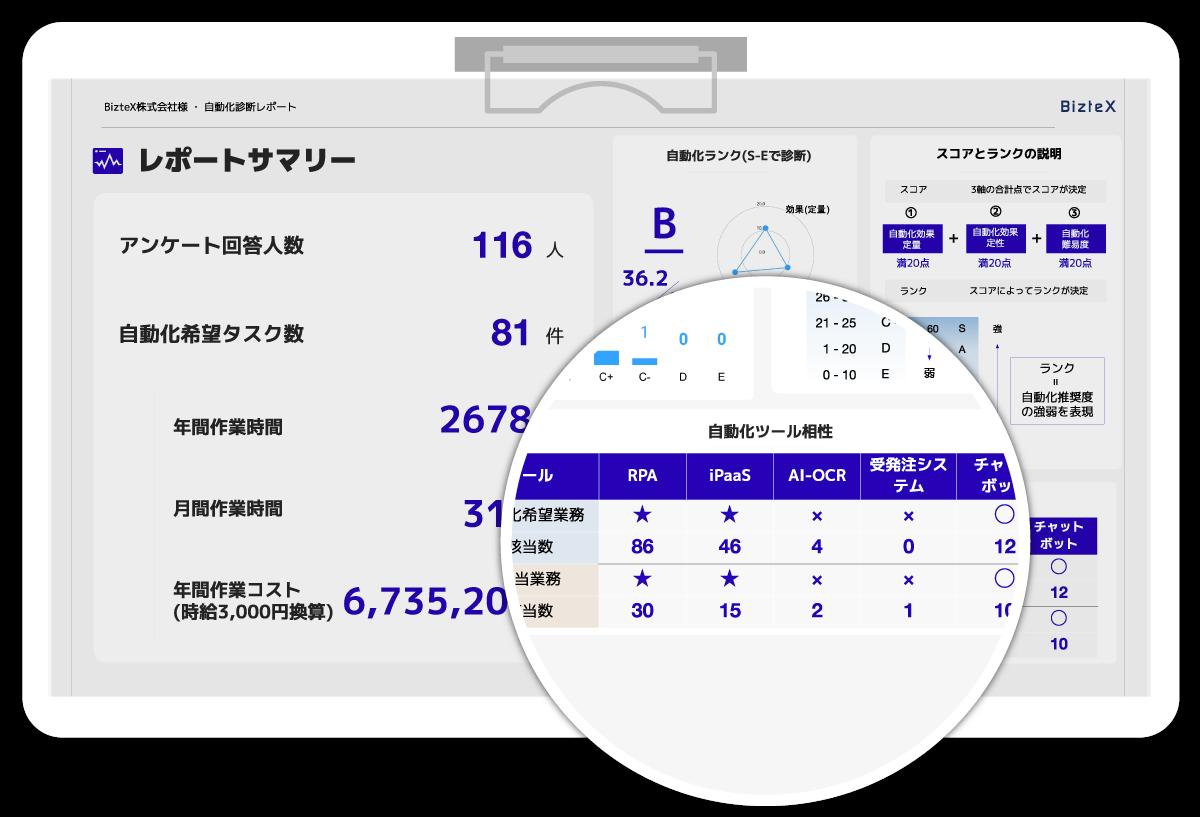 4の自動化ツールのレポート画像