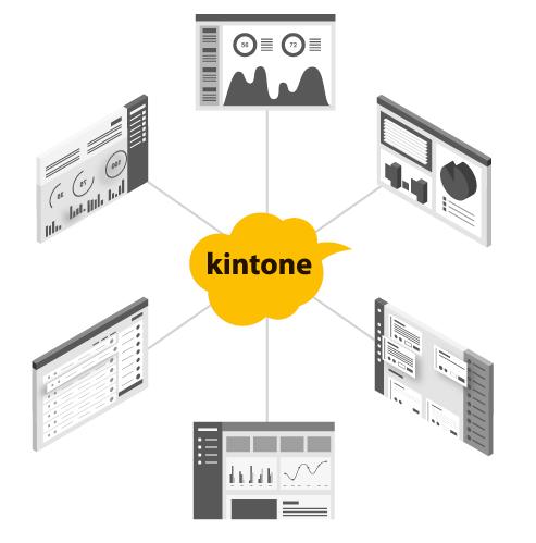 kintone-img1